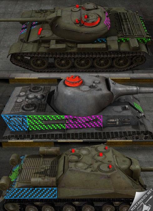 где у танка боекомплект фото такой особенности